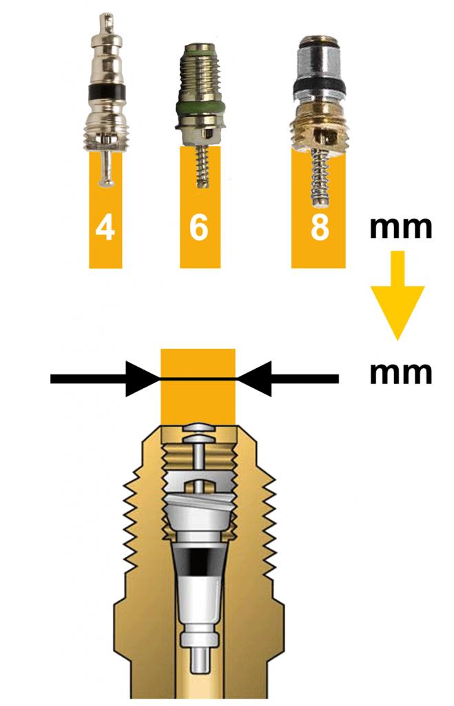 différents diamètres d obus de valve