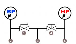schema maninold deux voies